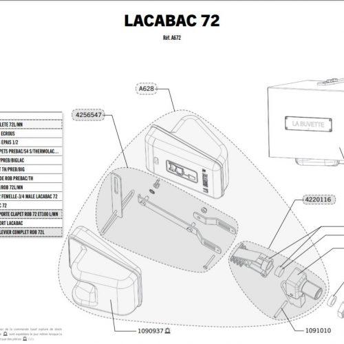 lacabac